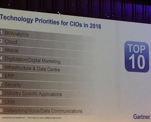 CIO%20Priorities