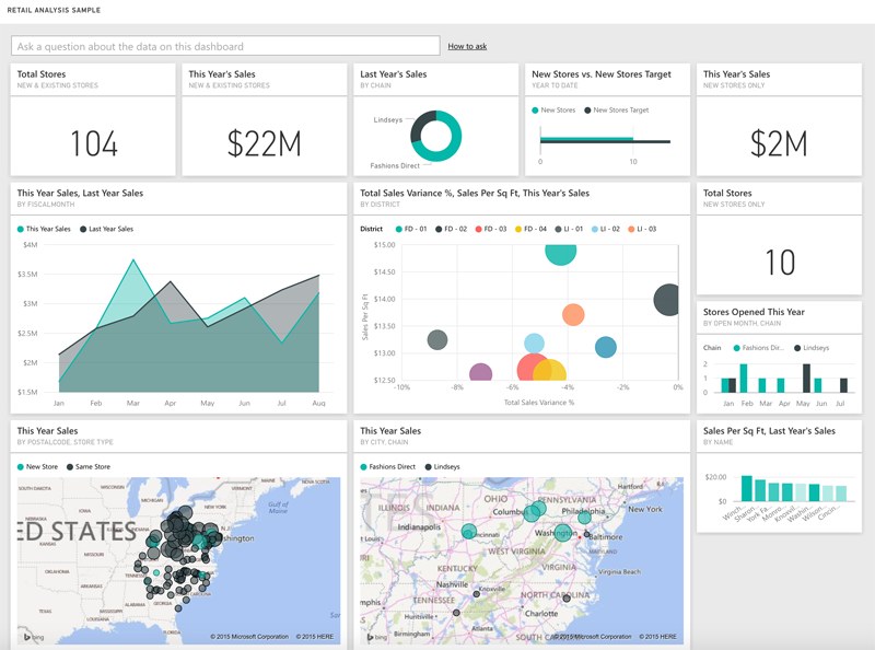Sample PowerBI Dashboard