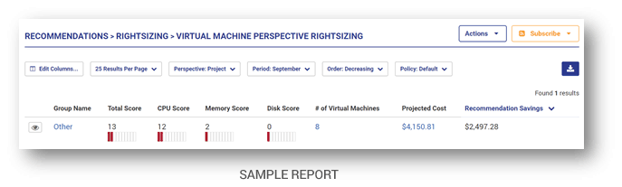 Sample Report from Xgility's Cloud Optimization Platform Service,